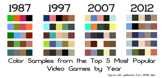 game_colors_over_the_years
